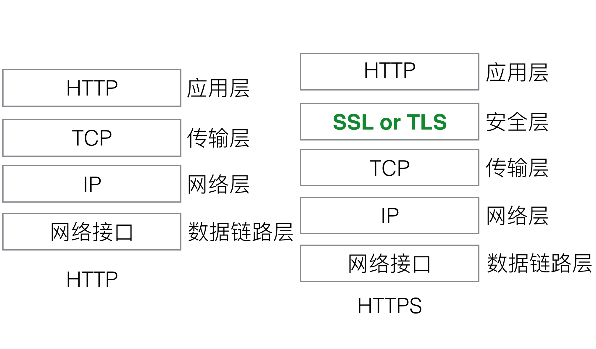 https-layer.png